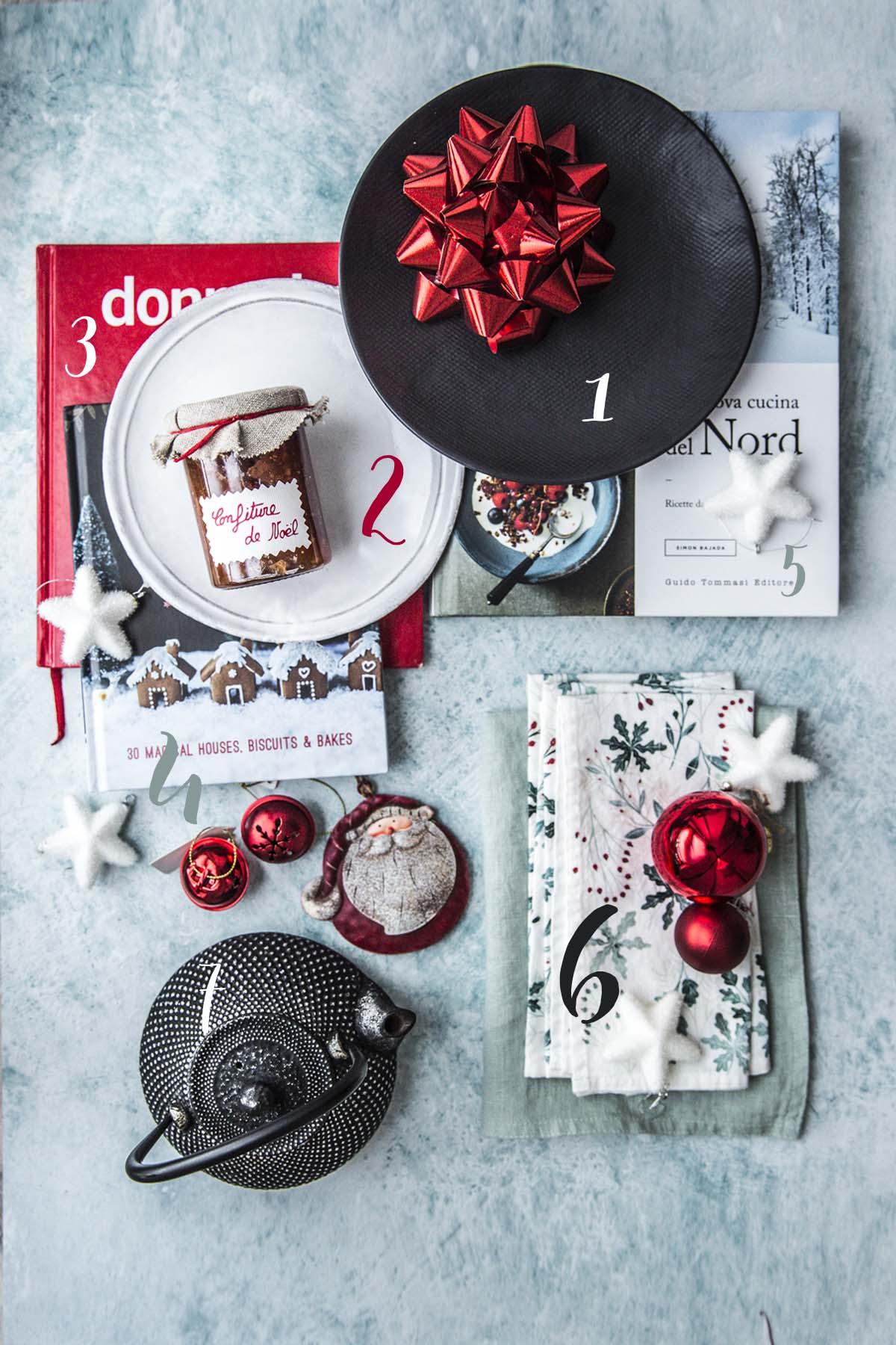 Regali di Natale
